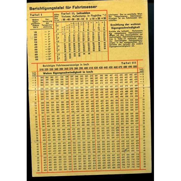 Luftwaffe speed/temperature calculation sheet