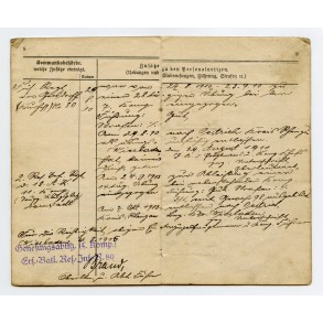 WW1 Soldatenpass to E. Ruetsch, IR80, WIA Corney-Massiges 1914, EKII,...